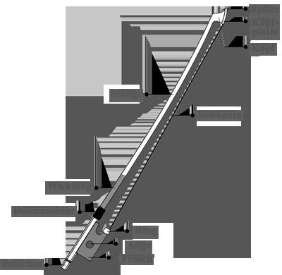 Violinbogen (Grossdarstellung)